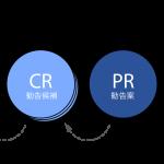 w3c-tr-dev-process-chart