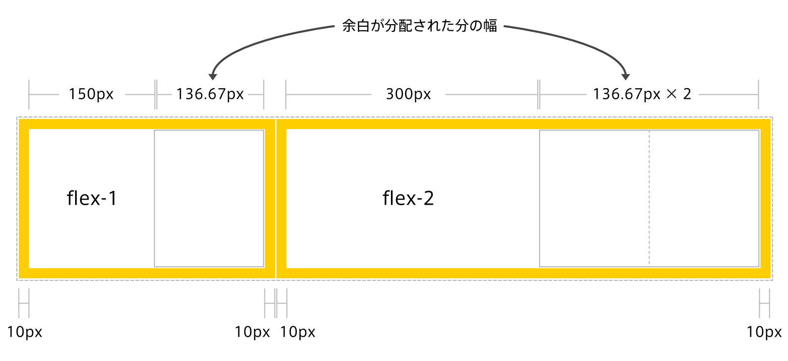 flex-with-padding-calculation