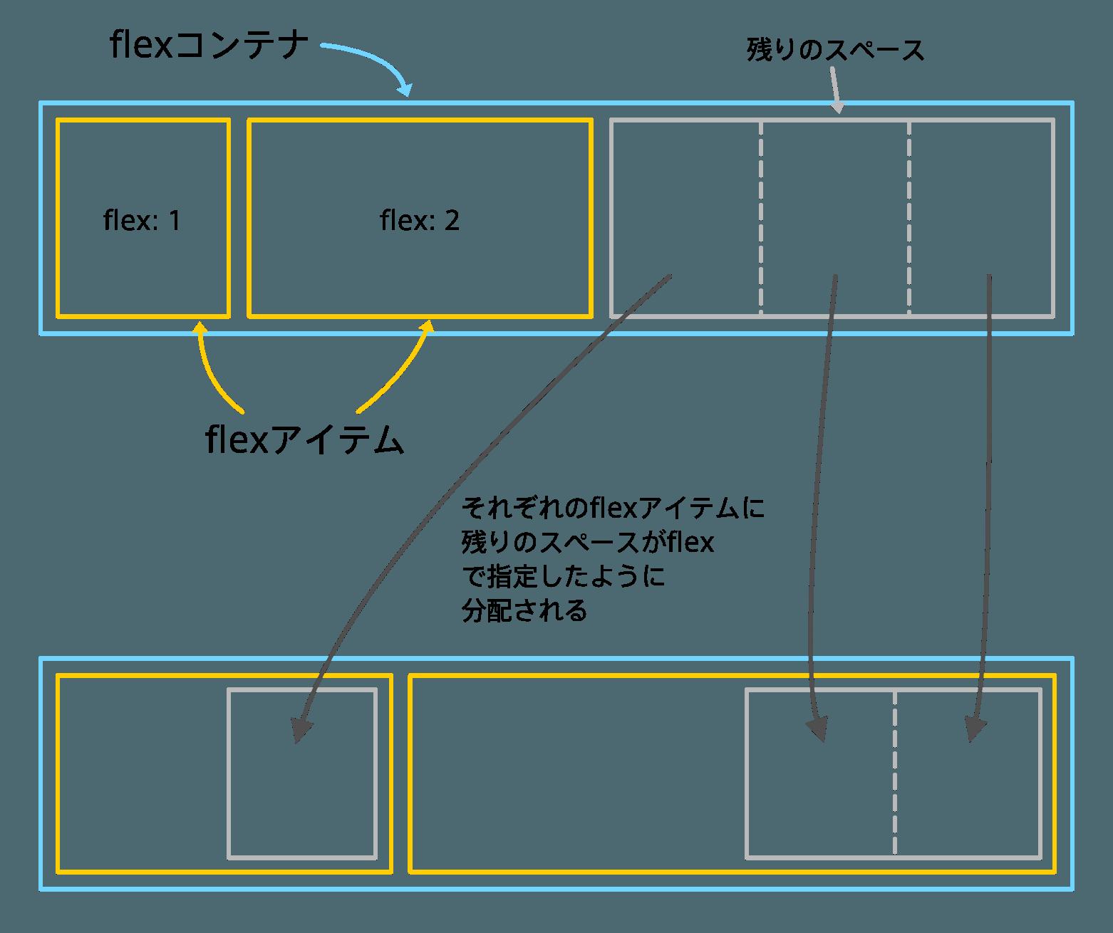 flex-width-calculation