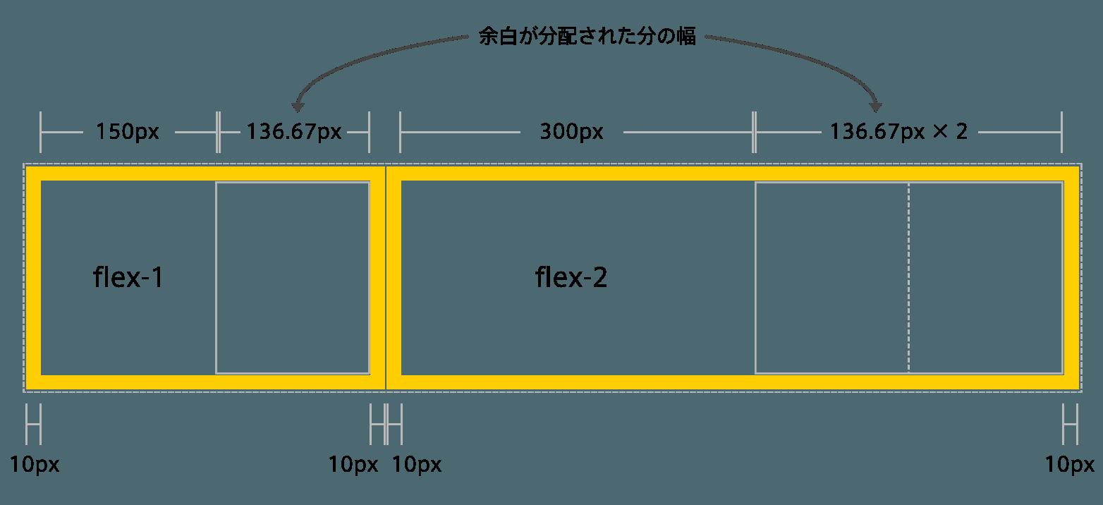 flex-with-padding-calculation