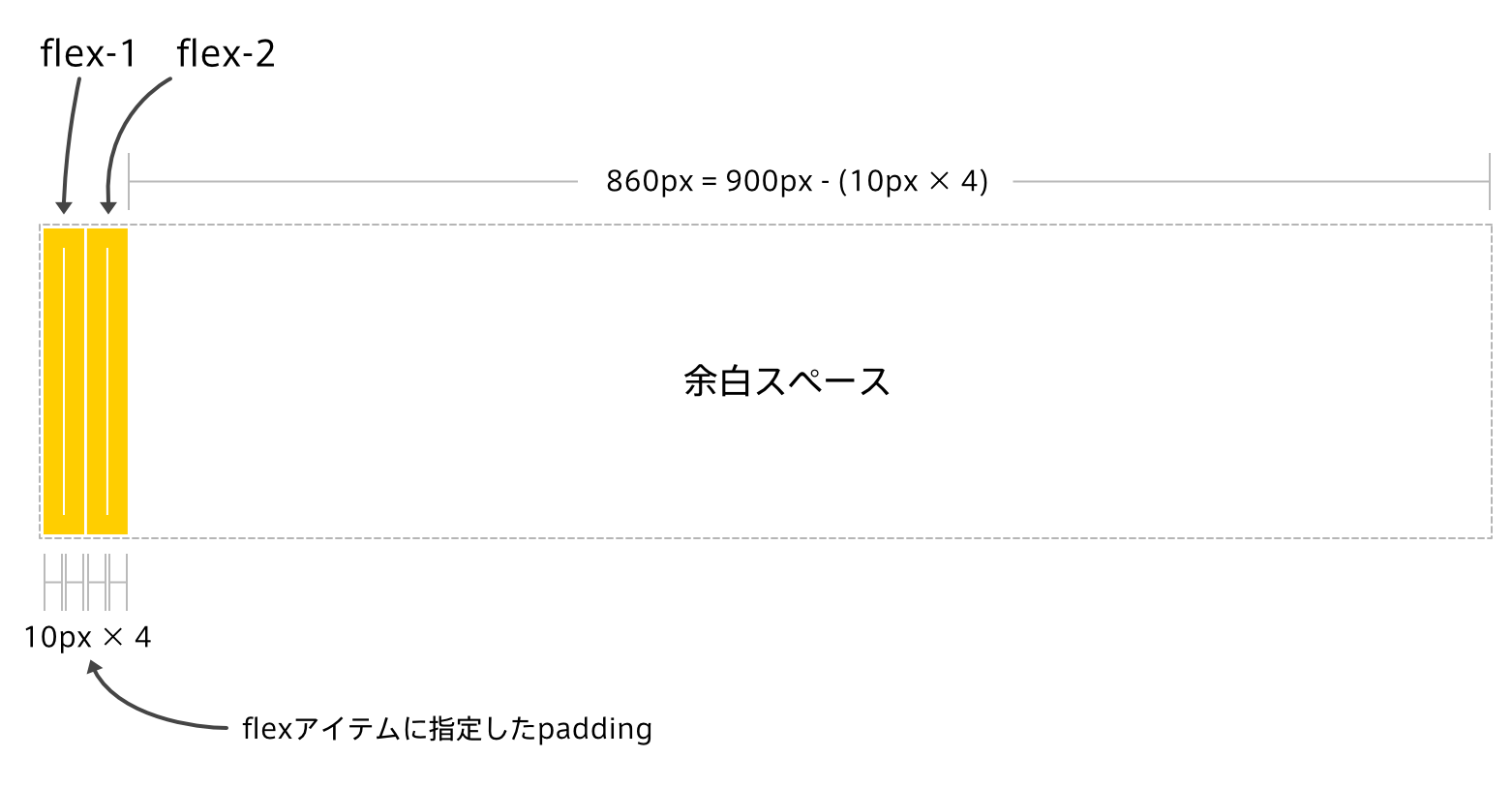 flex-with-padding-wo-flex-basis