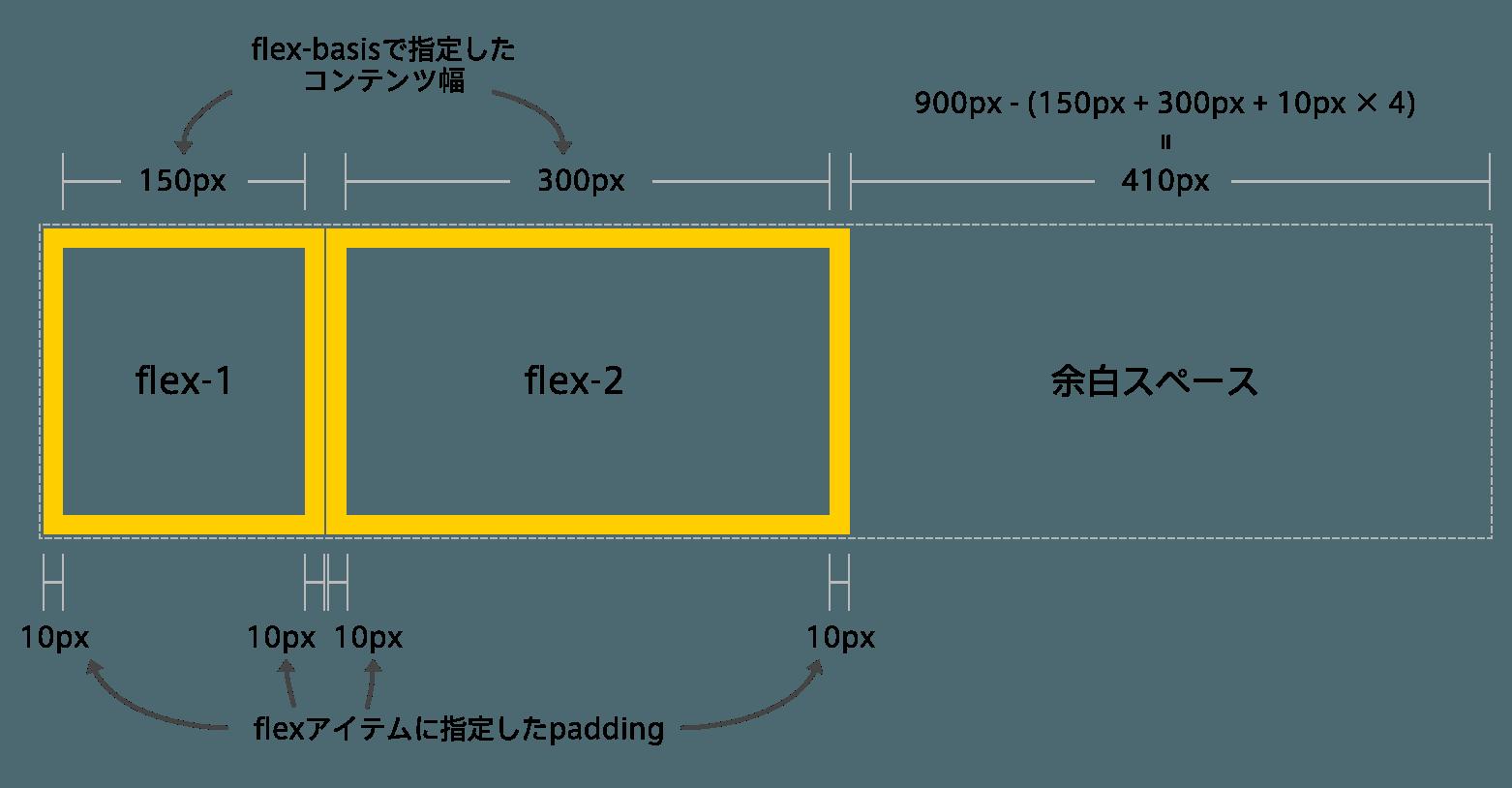 flex-with-padding
