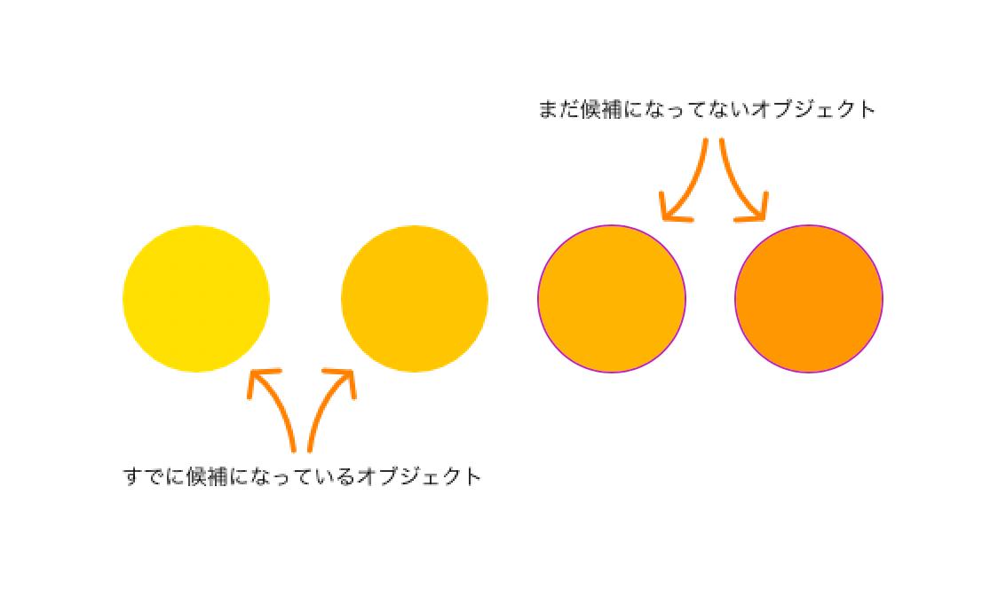 Affinity Designerでスナップ候補の表示オプションをオンにした状態のオブジェクトの表示をキャプチャした画像